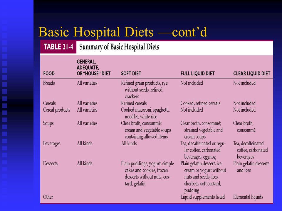Basic Hospital Diets —cont'd