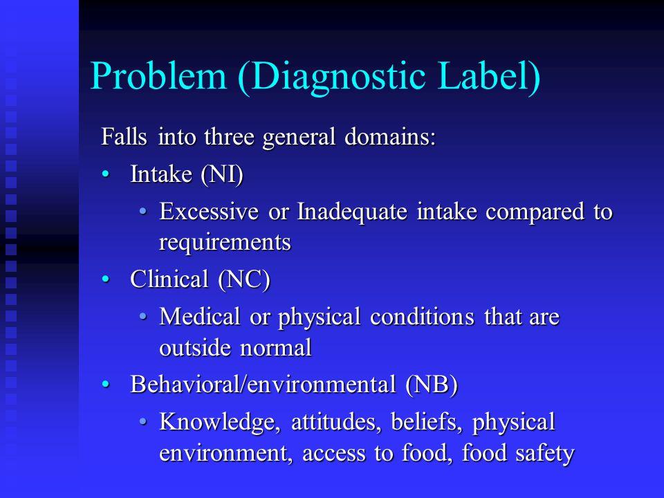 Problem (Diagnostic Label)