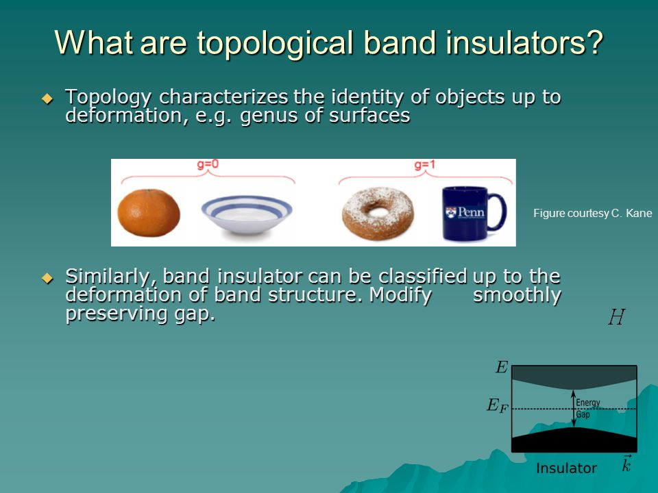 What are topological band insulators