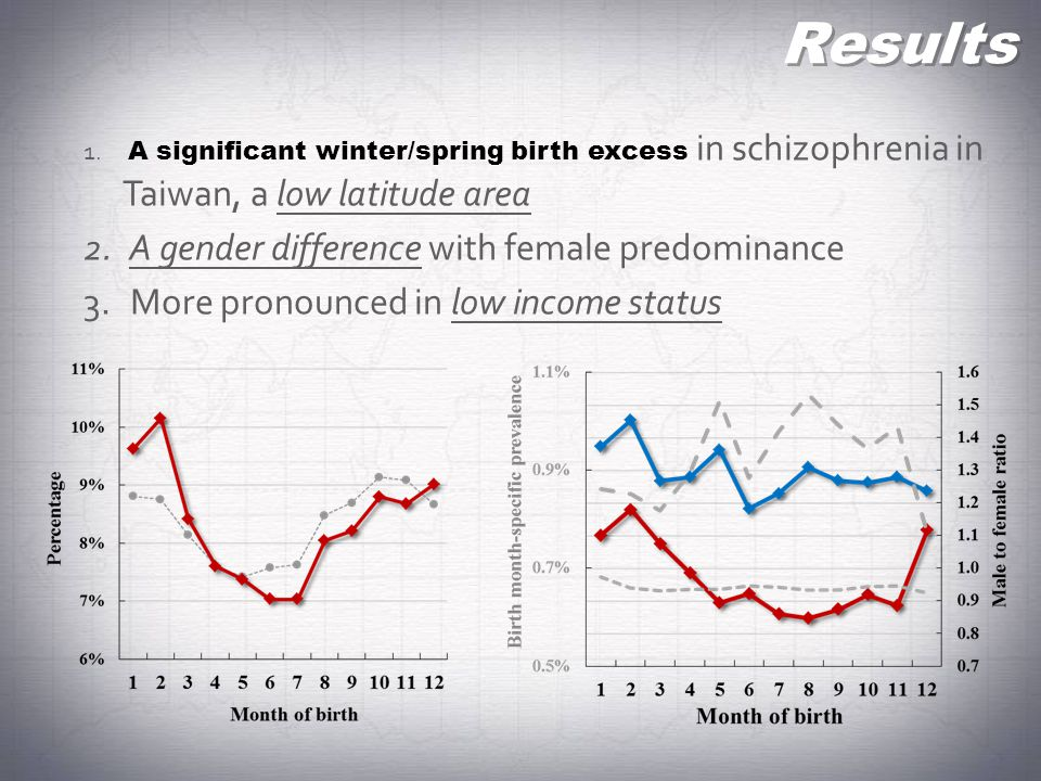 Results A gender difference with female predominance