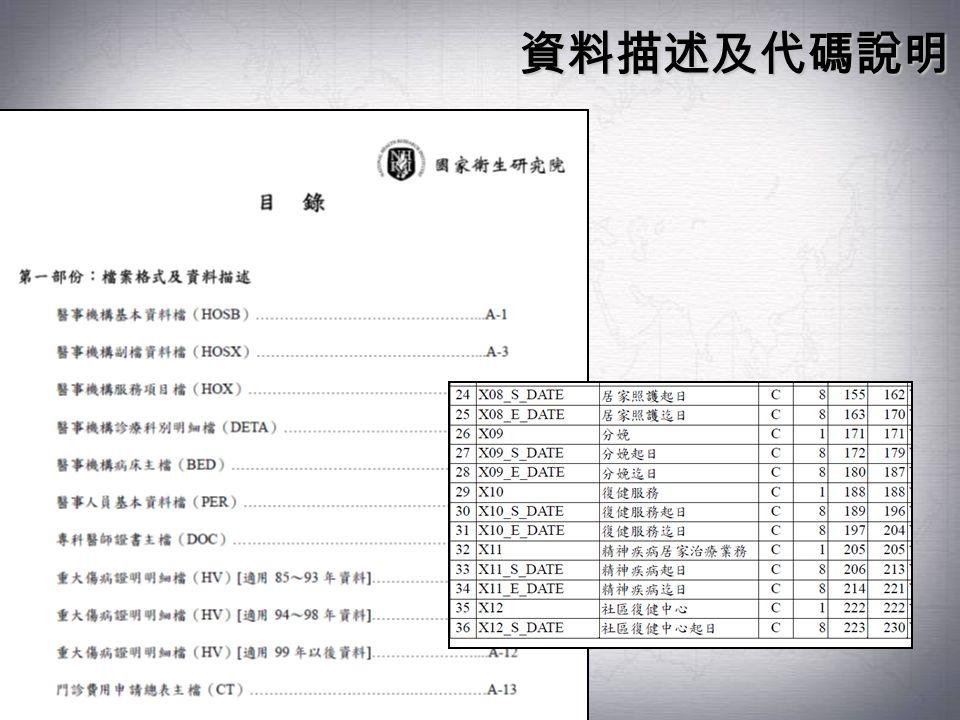 資料描述及代碼說明