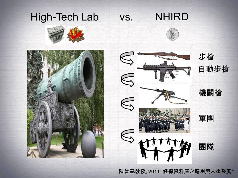 High-Tech Lab NHIRD vs. 步槍 自動步槍 機關槍 軍團 團隊 陳曾基教授, 2011 健保資料庫之應用與未來發展