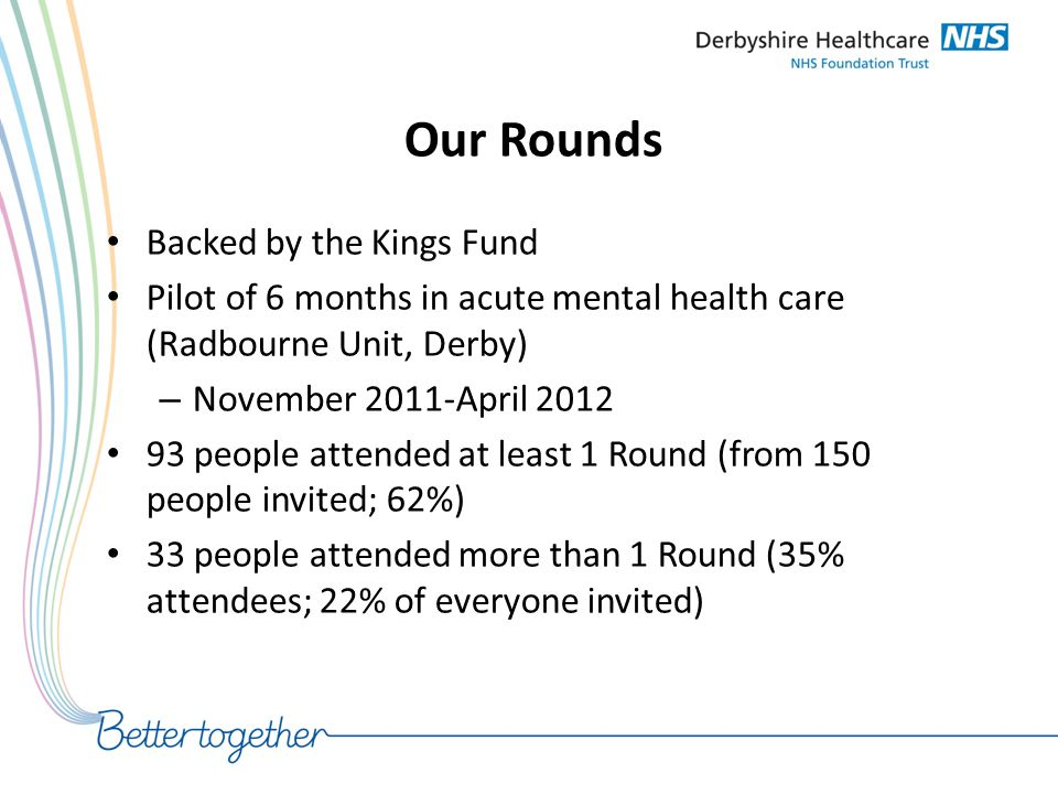 Our Rounds Backed by the Kings Fund
