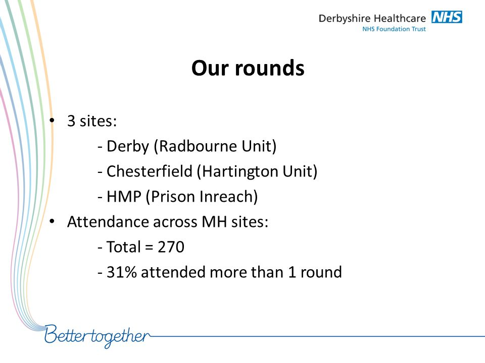 Our rounds 3 sites: - Derby (Radbourne Unit)