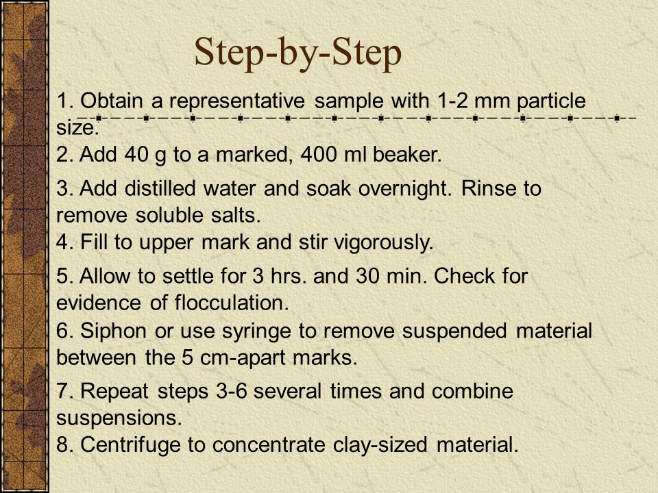 Step-by-Step 1. Obtain a representative sample with 1-2 mm particle size. 2. Add 40 g to a marked, 400 ml beaker.