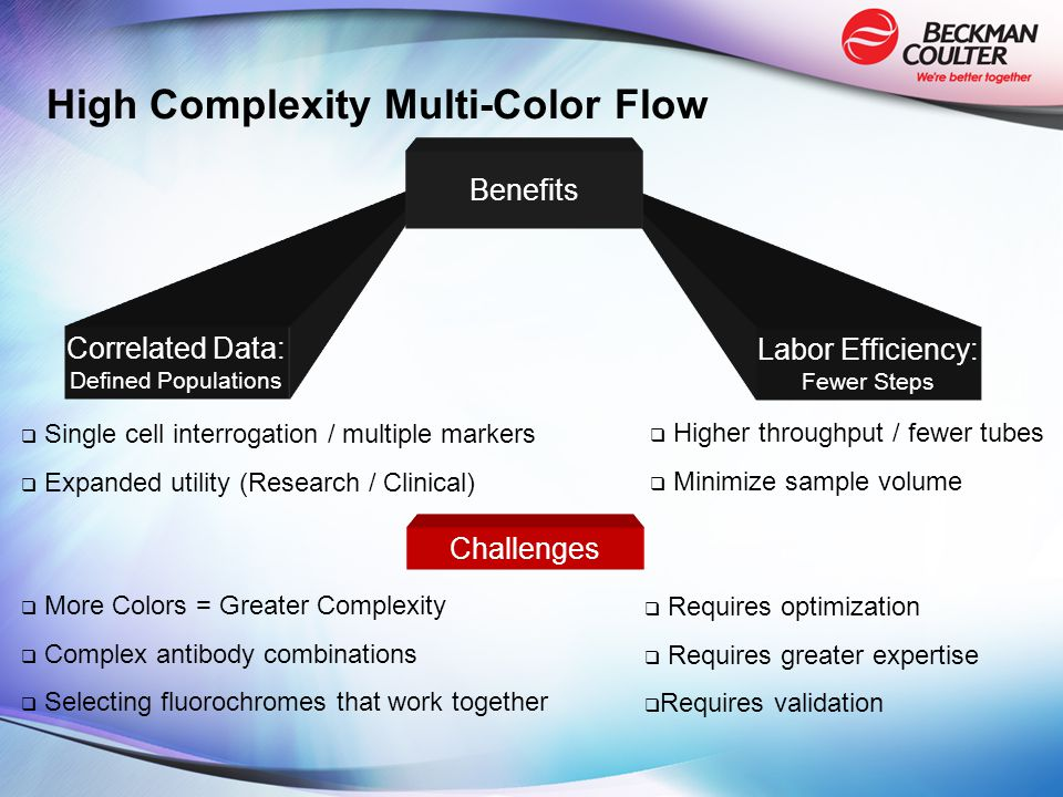 High Complexity Multi-Color Flow