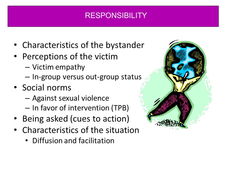 Characteristics of the bystander Perceptions of the victim