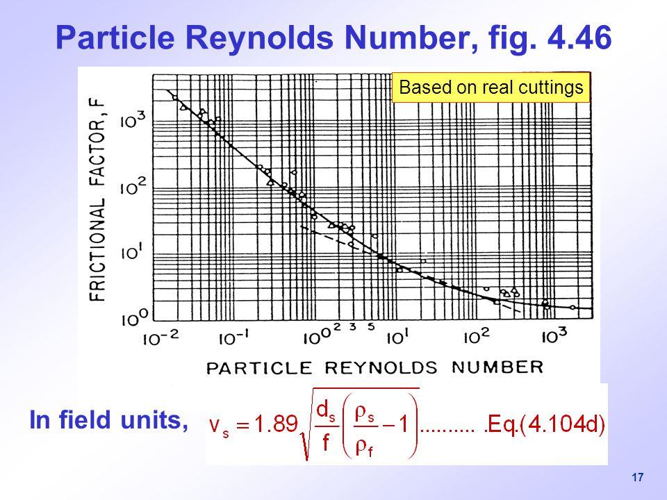 Particle Reynolds Number, fig. 4.46