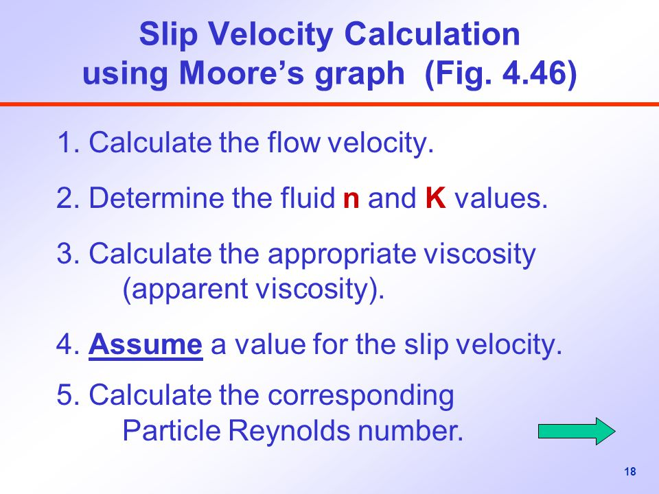 Slip Velocity Calculation using Moore's graph (Fig. 4.46)