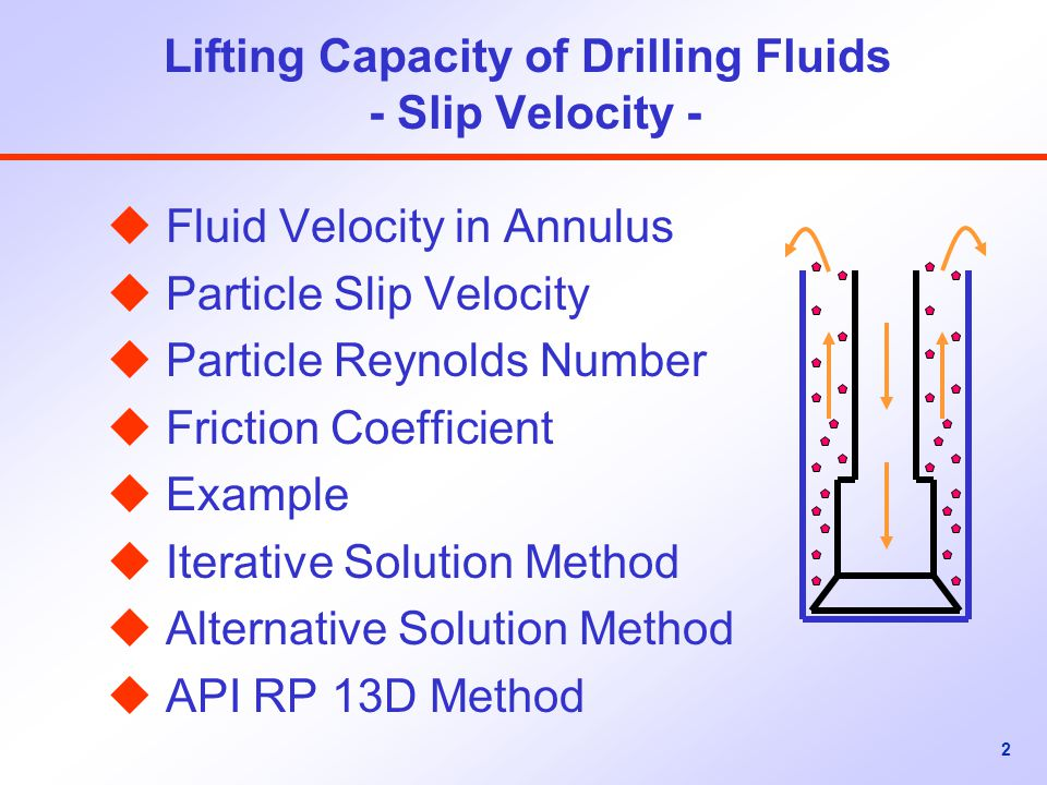 Lifting Capacity of Drilling Fluids - Slip Velocity -