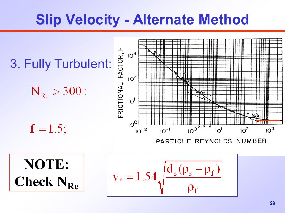 Slip Velocity - Alternate Method
