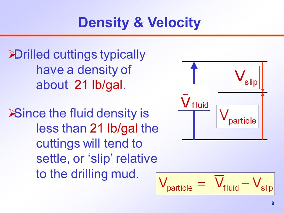Density & Velocity Drilled cuttings typically have a density of about 21 lb/gal.