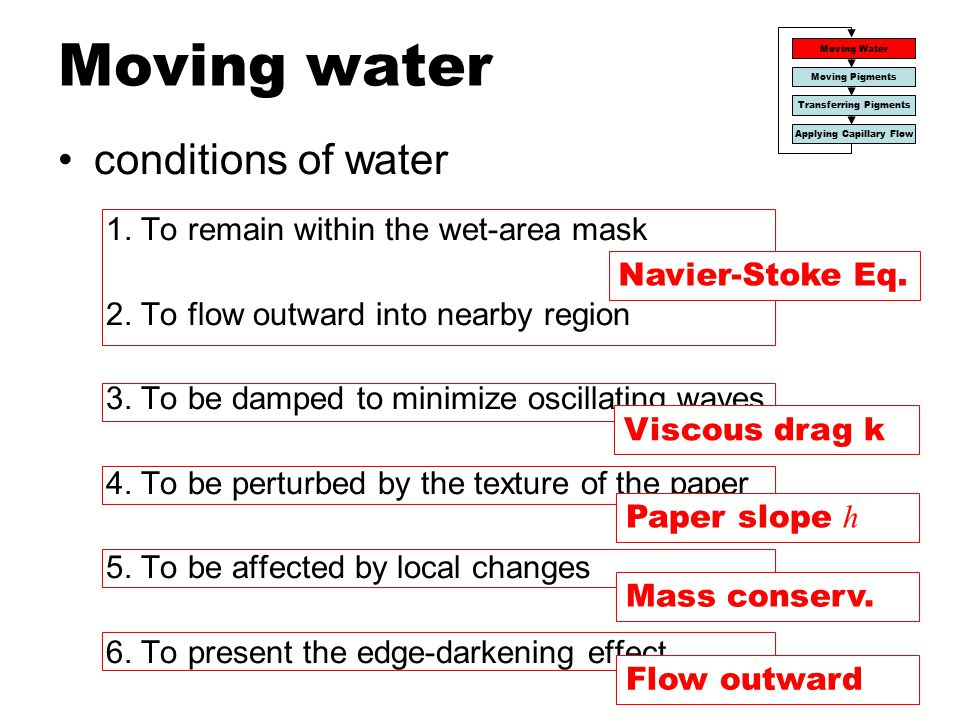 Moving water conditions of water 1. To remain within the wet-area mask