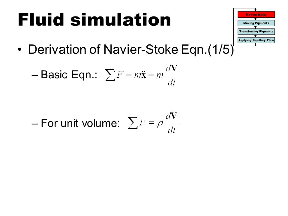 Fluid simulation Derivation of Navier-Stoke Eqn.(1/5) Basic Eqn.: