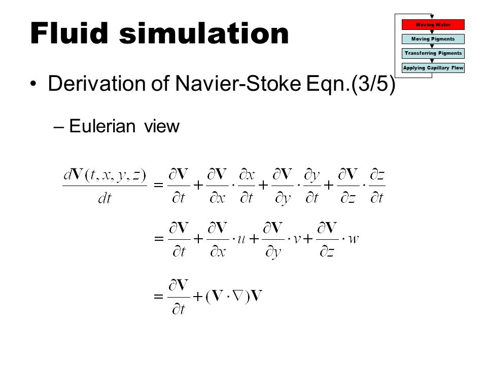 Fluid simulation Derivation of Navier-Stoke Eqn.(3/5) Eulerian view