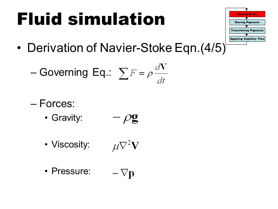 Fluid simulation Derivation of Navier-Stoke Eqn.(4/5) Governing Eq.: