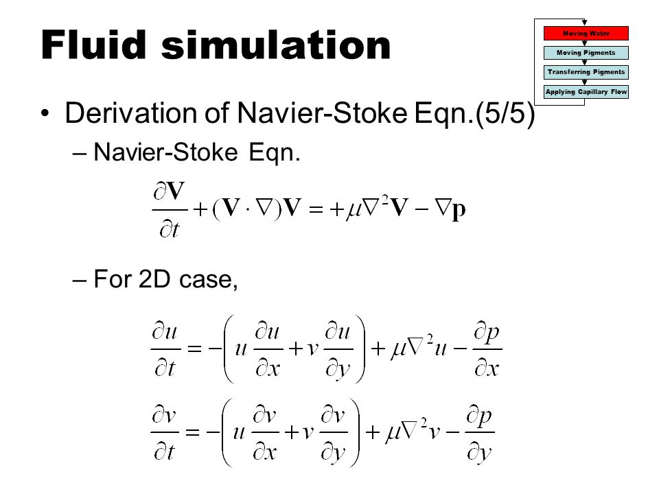 Fluid simulation Derivation of Navier-Stoke Eqn.(5/5)