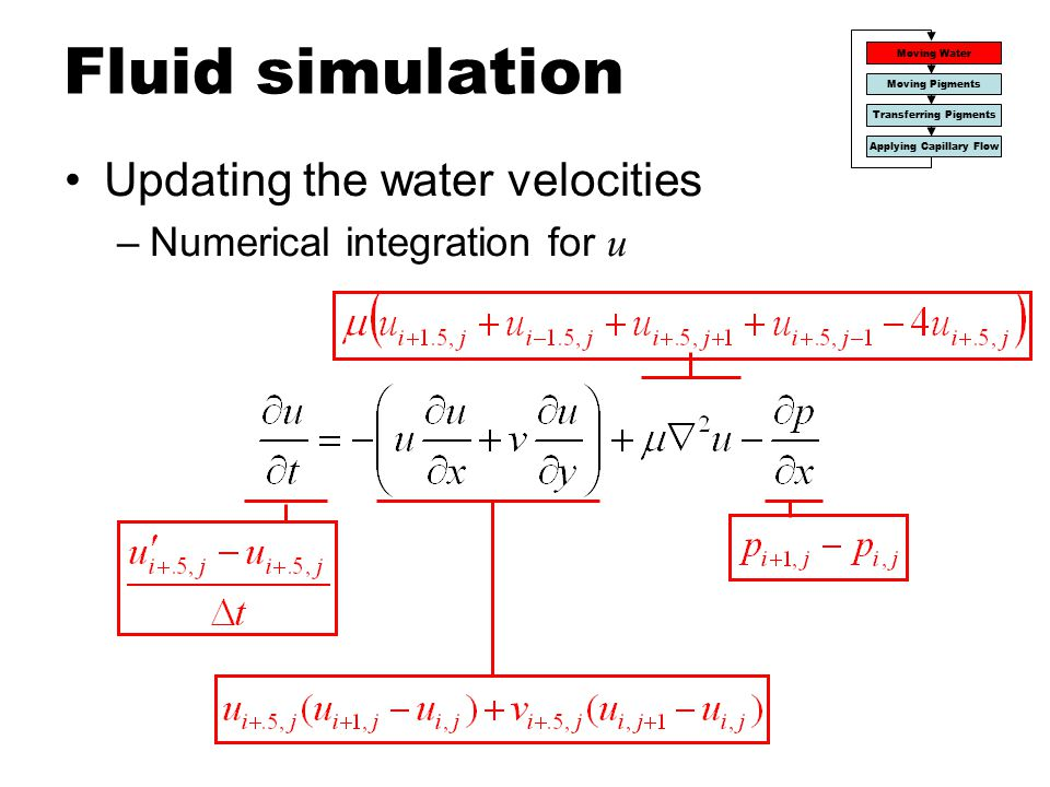 Fluid simulation Updating the water velocities