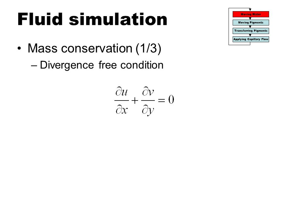 Fluid simulation Mass conservation (1/3) Divergence free condition