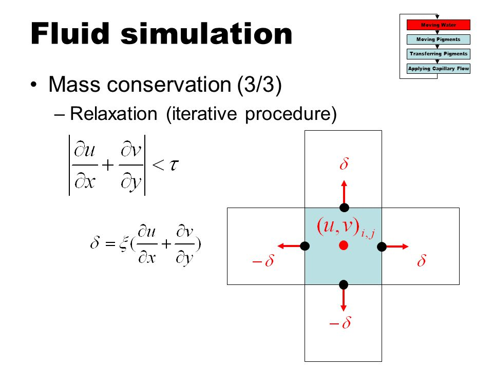 Fluid simulation Mass conservation (3/3)