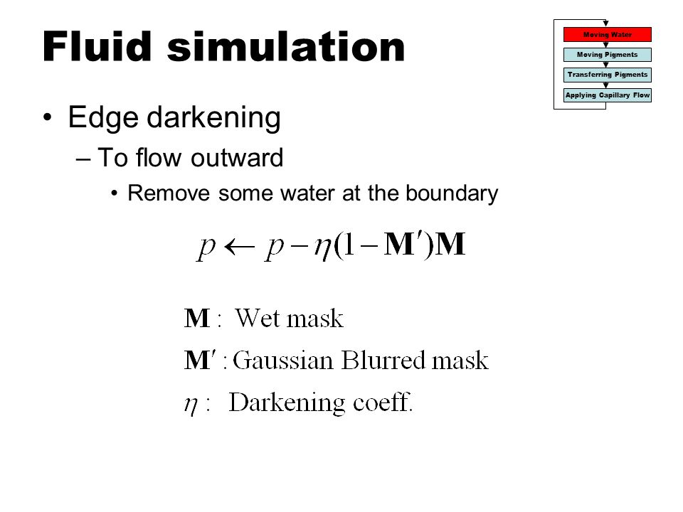 Fluid simulation Edge darkening To flow outward
