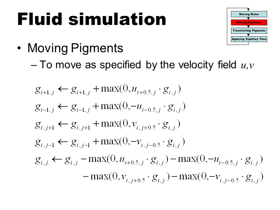 Fluid simulation Moving Pigments