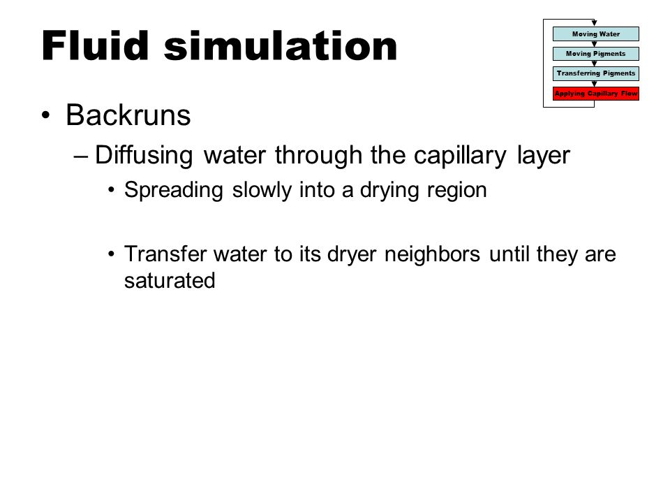 Fluid simulation Backruns Diffusing water through the capillary layer