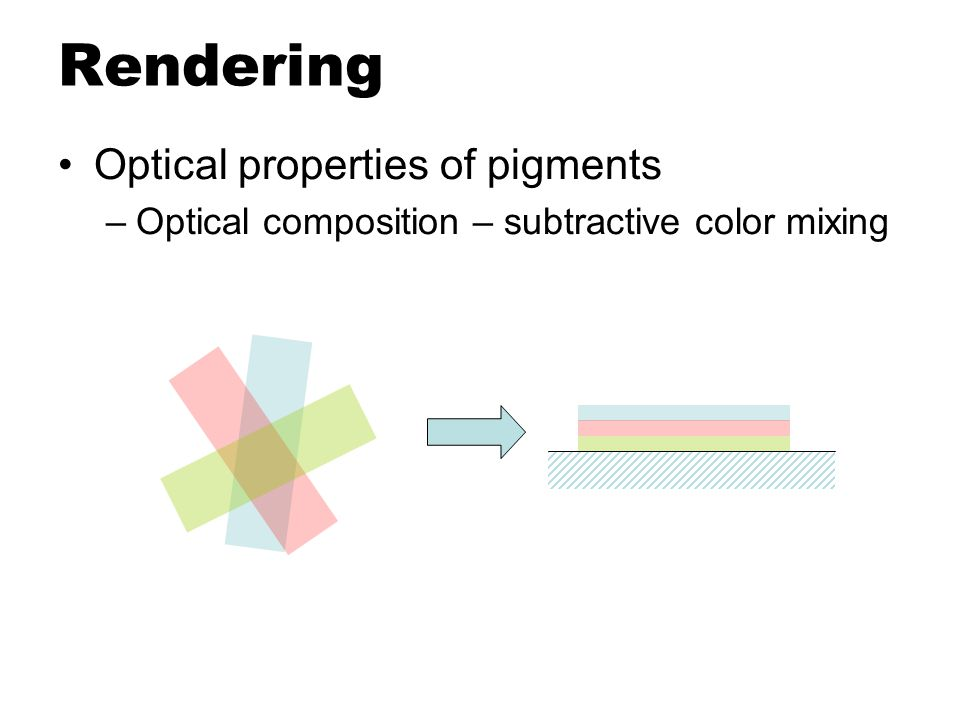 Rendering Optical properties of pigments