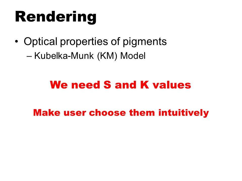Rendering Optical properties of pigments We need S and K values