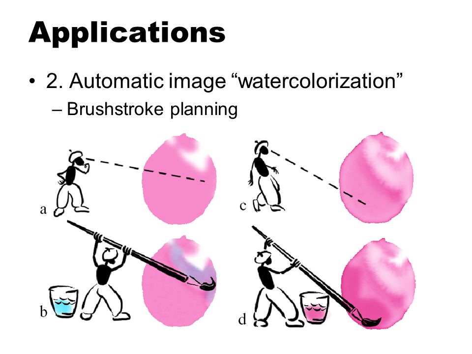 Applications 2. Automatic image watercolorization