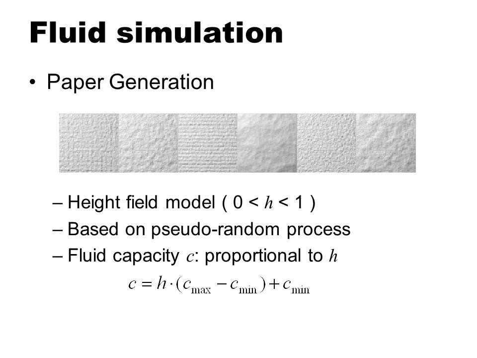 Fluid simulation Paper Generation