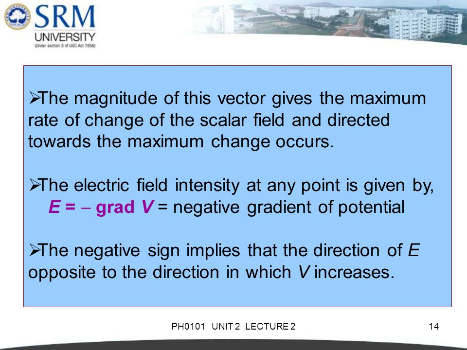 The electric field intensity at any point is given by,