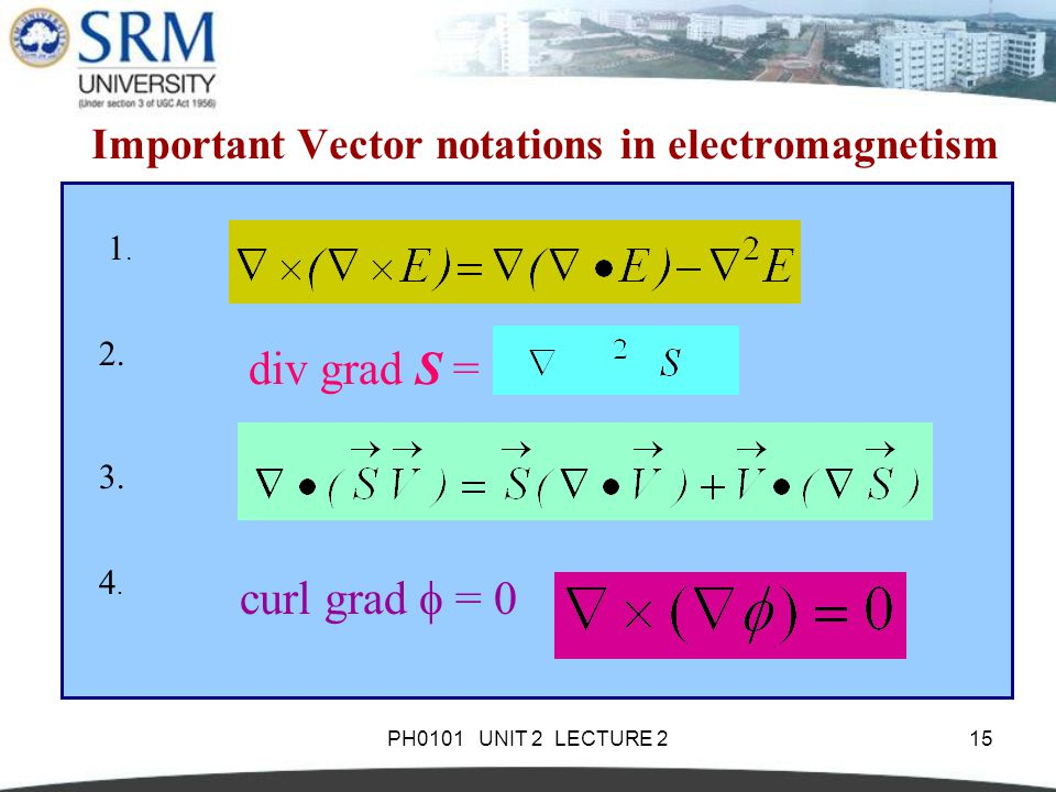 Important Vector notations in electromagnetism