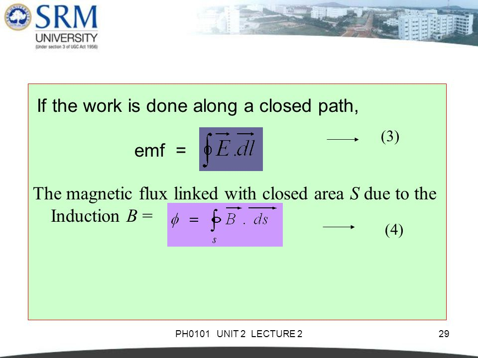 The magnetic flux linked with closed area S due to the Induction B =