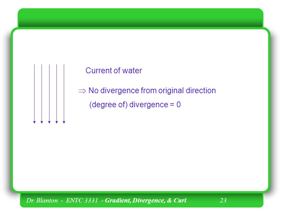  No divergence from original direction (degree of) divergence = 0