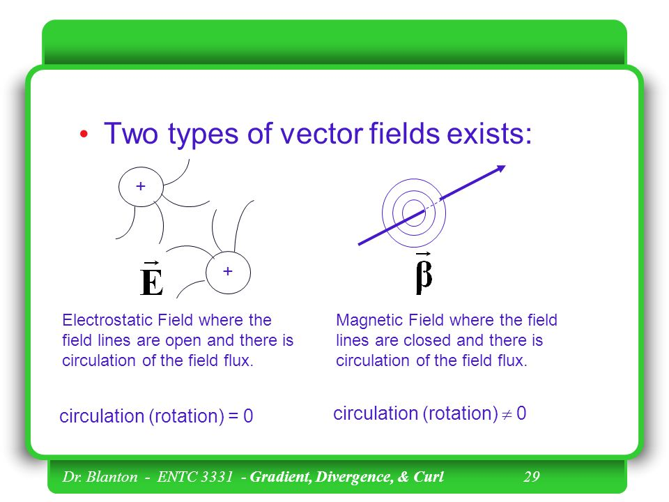 Two types of vector fields exists: