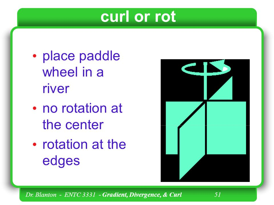 curl or rot place paddle wheel in a river no rotation at the center