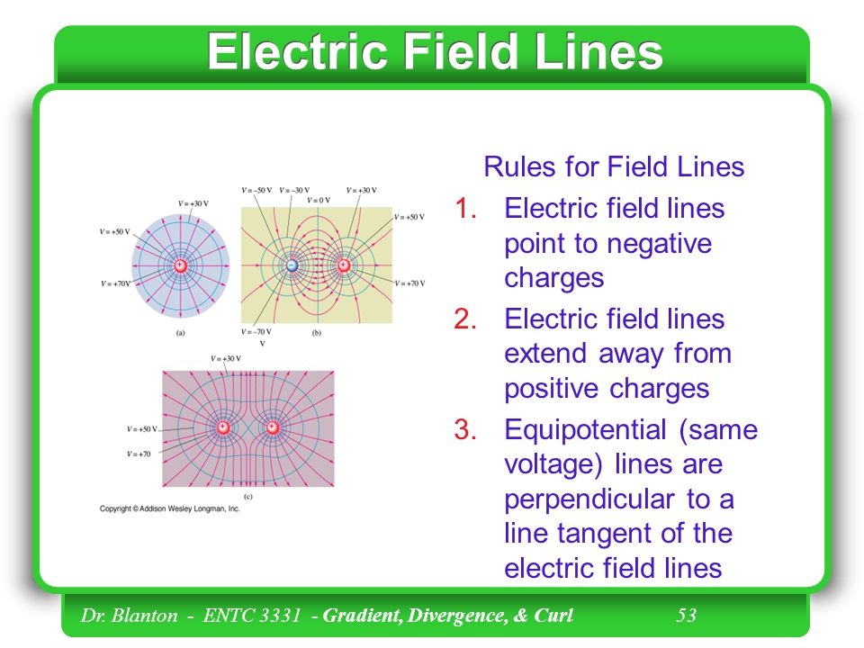 Electric Field Lines Rules for Field Lines