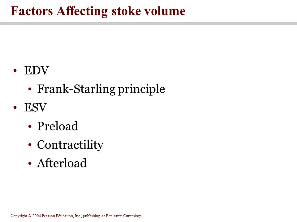 Factors Affecting stoke volume