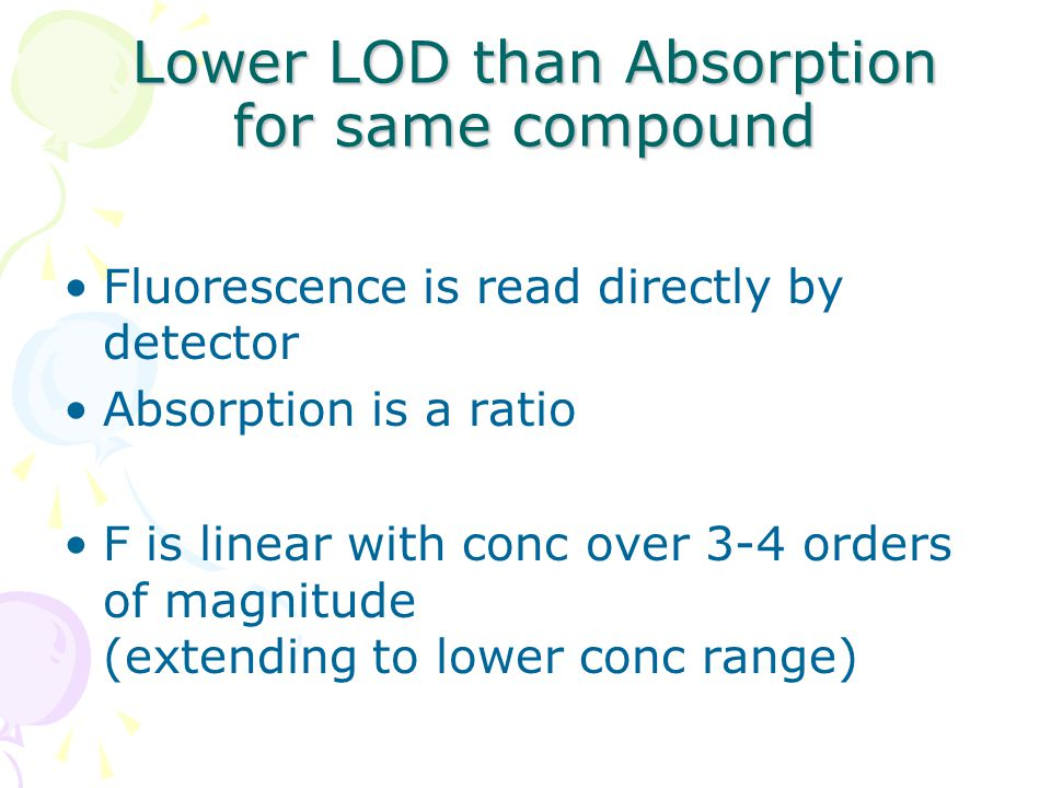Lower LOD than Absorption for same compound
