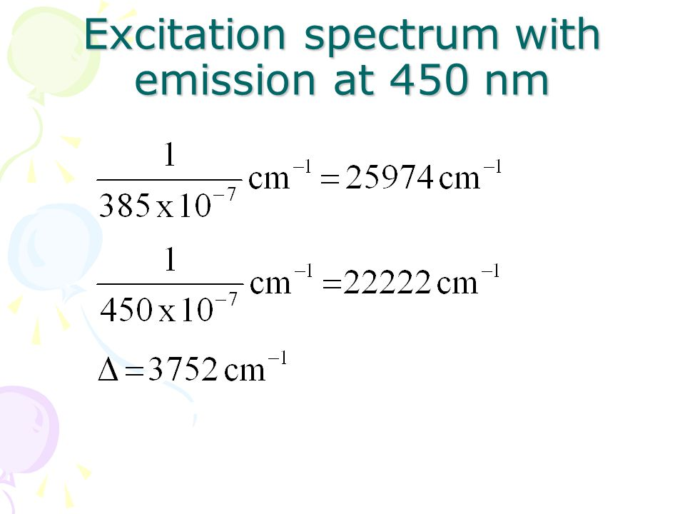 Excitation spectrum with emission at 450 nm