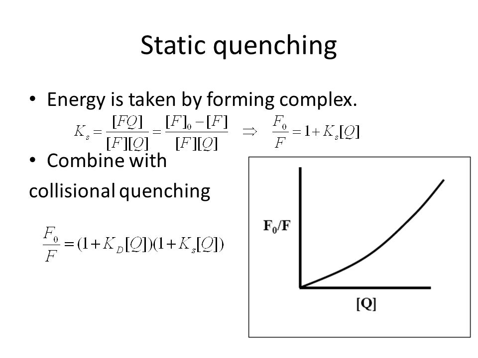 Static quenching Energy is taken by forming complex. Combine with