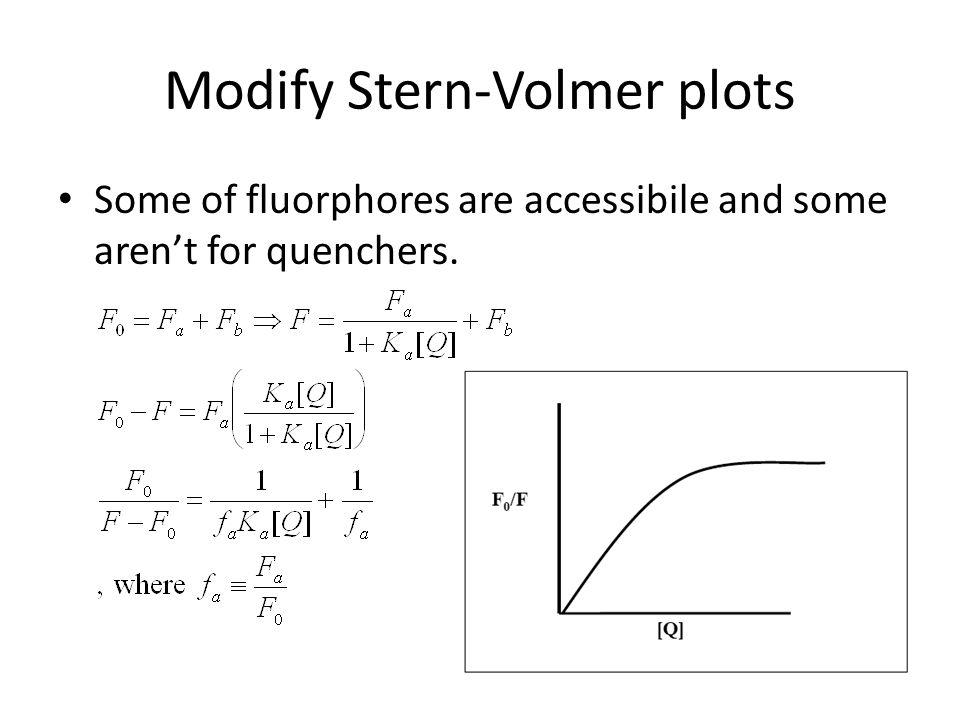 Modify Stern-Volmer plots