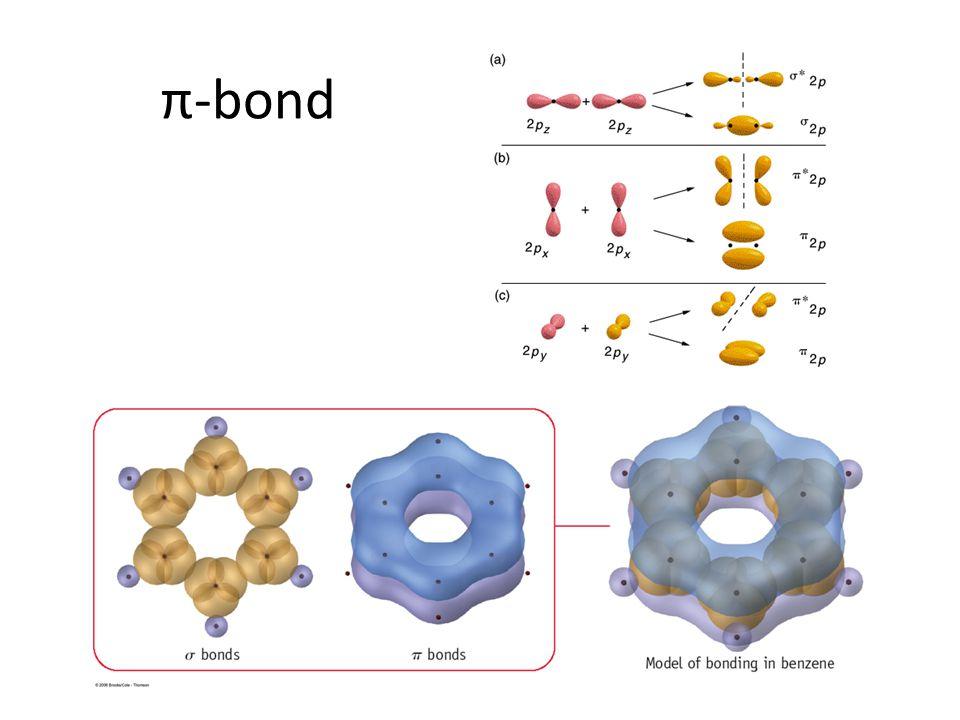 π-bond