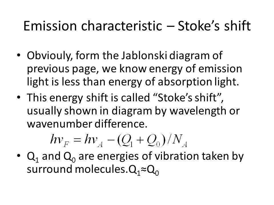 Emission characteristic – Stoke's shift