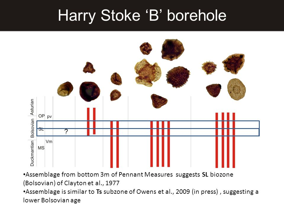 Harry Stoke 'B' borehole