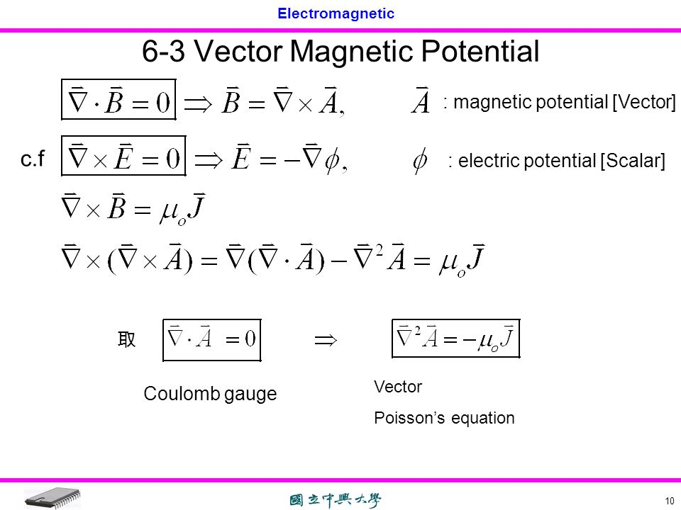 6-3 Vector Magnetic Potential