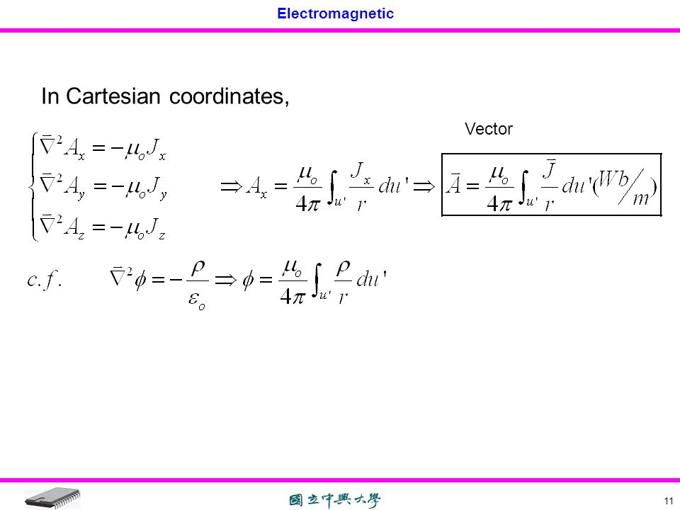 In Cartesian coordinates,