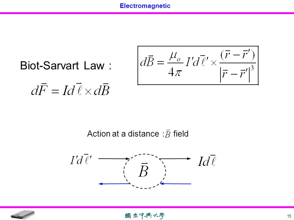 Biot-Sarvart Law: Action at a distance: field