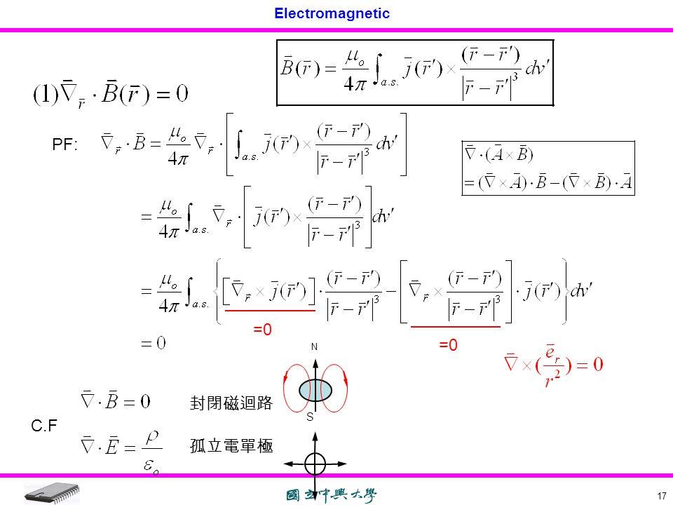 PF: =0 =0 N 封閉磁迴路 S C.F 孤立電單極